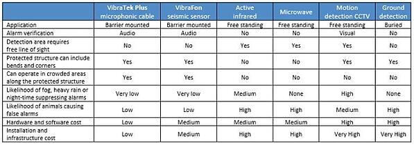 Guide Summary
